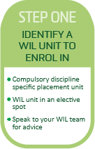 IDENTIFY A WIL UNIT TO ENROL IN Compulsory discipline specific placement unit WIL unit in an elective spot Speak to your WIL team for advice